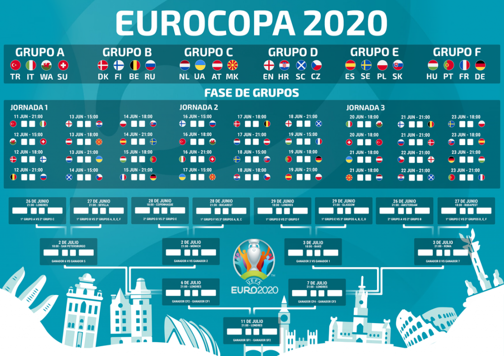 Calendario Eurocopa 2020