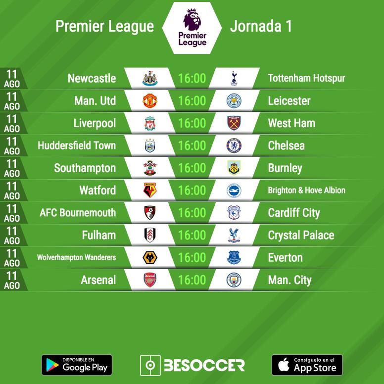 Calendario Arsenal.La Premier Ya Tiene Calendario Arsenal City En La Primera