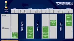 Calendario dei mondiali per club del 2028. FIFA