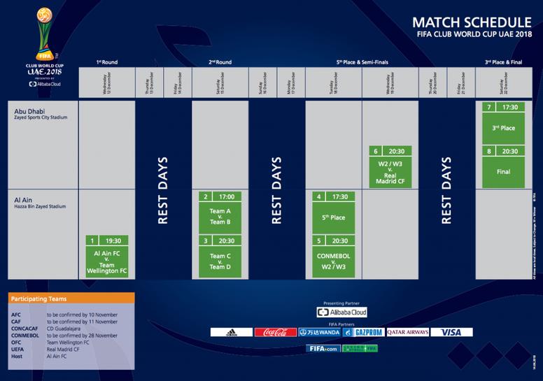 Mondiali Calendario.Il Real Madrid Giochera I Mondiali Per Club Il 22 Dicembre