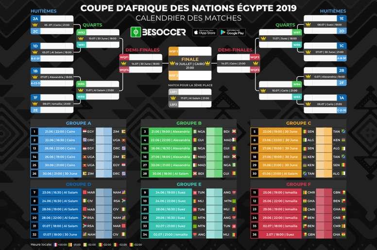 Calendrier Coupe.Le Calendrier De La Coupe D Afrique Des Nations 2019 Besoccer
