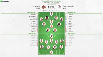 Canada v GB, Women's Olympic Football, Group E, matchday 3, 27/7/2021, line-ups. BESOCCER