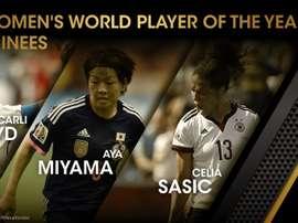 Candidatas al Balón de Oro de la FIFA 2015. FIFA.