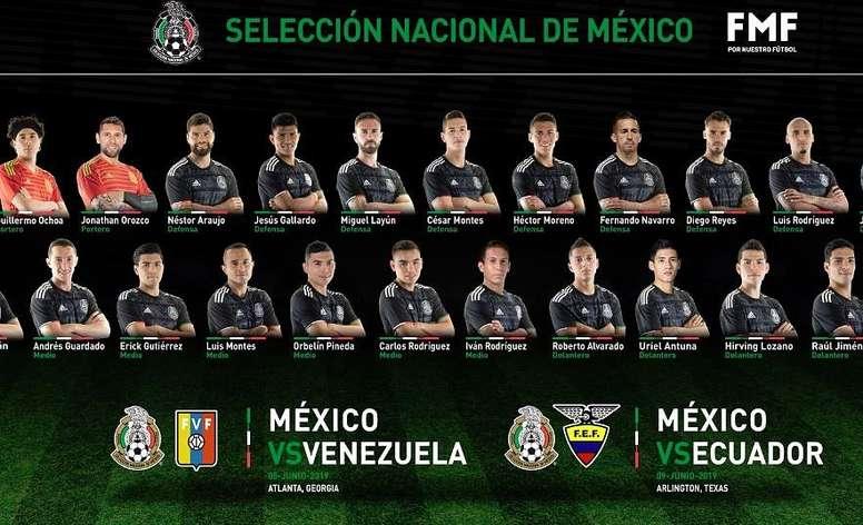 Gerardo desveló la lista preliminar de México para la Copa Oro. Twitter/miseleccionmx