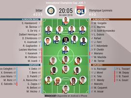 Nuova sfida per l'Inter. BeSoccer