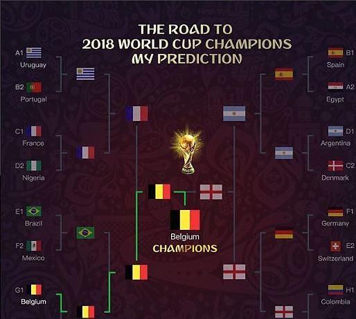 El delantero belga dio su pronóstico para la Copa del Mundo. EdenHazard