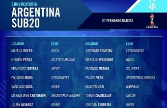 La lista de la Sub 20 de Argentina para el Mundial. Twitter/Argentina