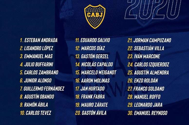 Boca, con seis juveniles en su lista para la Libertadores. BocaJuniors