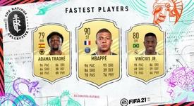 The fastest players on FIFA 21. Screenshot/EASports