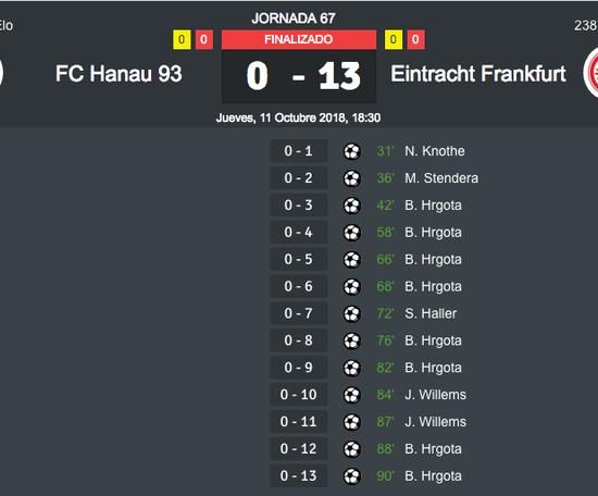 El Eintracht fue una apisonadora ante el Hanau 93. BeSoccer