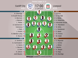 Cardiff v Liverpool, Premier League, Gameweek 35, 21/04/19, Official Lineups. BeSoccer