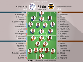 Official lineups for Cardiff v Wolves in the Premier League. BeSoccer