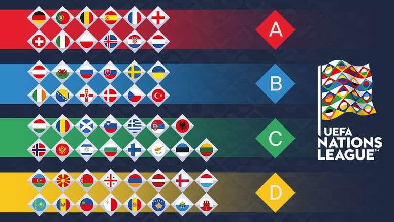 8161bc19b8 Tudo o que deves saber sobre a primeira Liga das Nações - BeSoccer