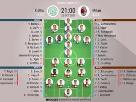 Celtic v Milan. Europa League 20/21, 22/10/2020. Official-line-ups. BeSoccer