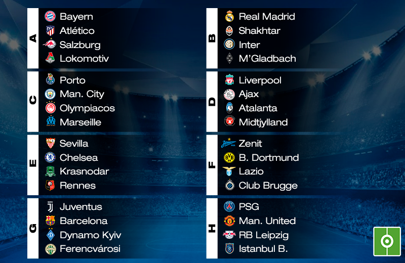 Champions League Draw Results Besoccer