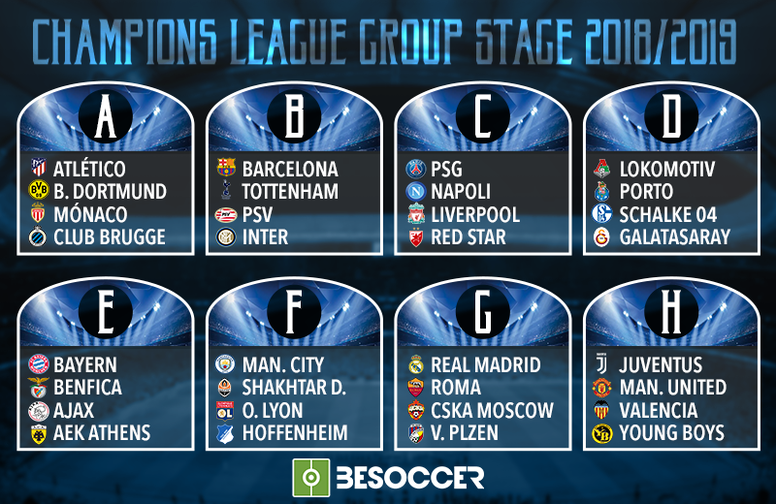 The 2018 19 Champions League Group Stage Draw In Full Besoccer