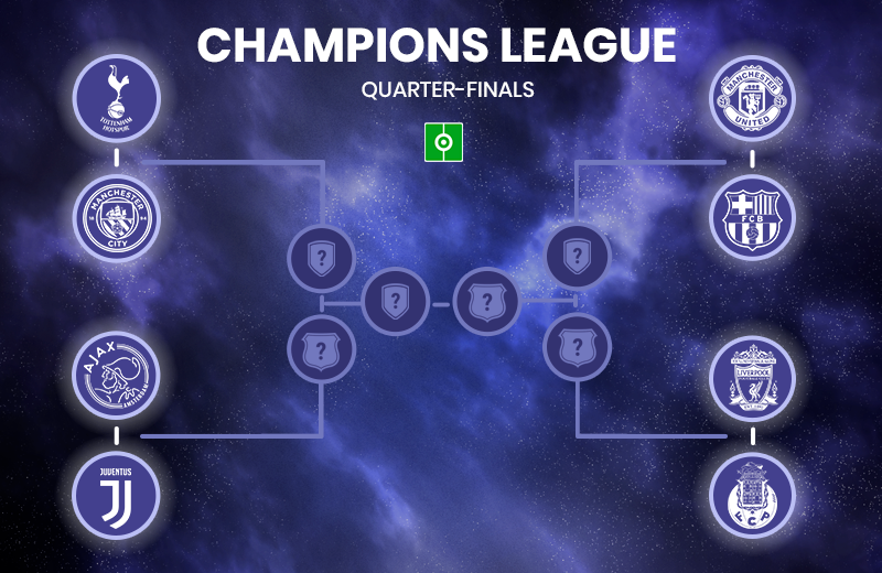 These Are The Matches For The Quarter Finals Of The Champions League