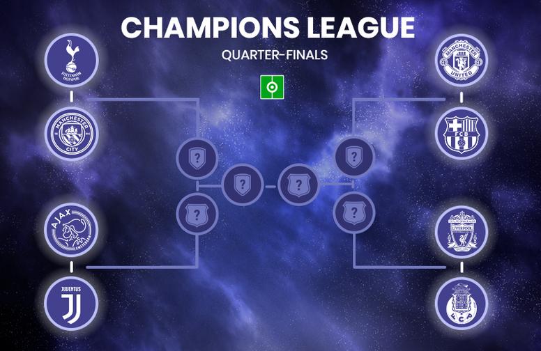 The quarter-final line-up. BESOCCER