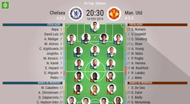 Chelsea - United FA Cup. BeSoccer