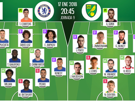 As escalações do Chelsea e Norwich para este jogo. Besoccer