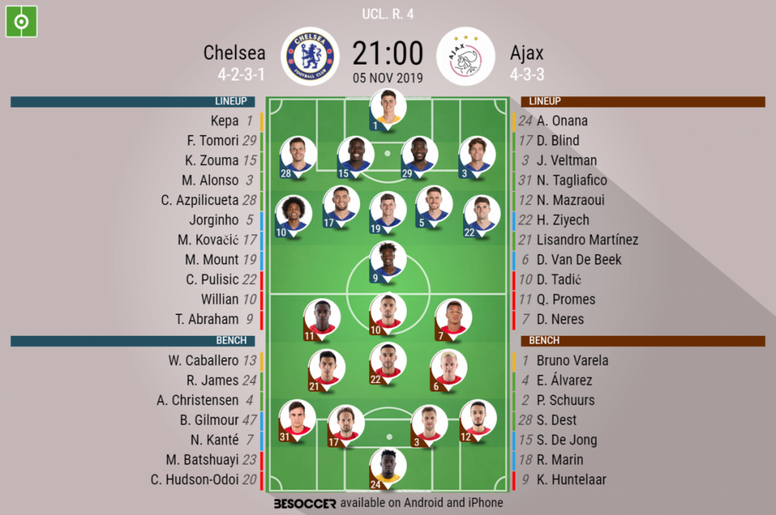 Chelsea v Ajax, Champions League 2019/20, 5/11/2019, matchday 4. Official line-ups. BESOCCER