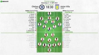 Chelsea v Aston Villa, Premier League 2021/22, matchday 4, 11/9/2021- Official line-ups. BeSoccer