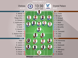 Chelsea v C Palace, Premier League 2020/21, 3/10/2020, matchday 4 - Official line-ups. BESOCCER
