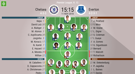 Chelsea v Everton- Official lineups. BeSoccer