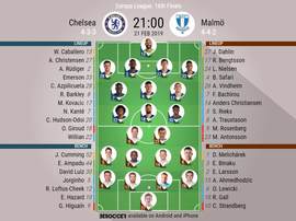 Chelsea v Malmo, Europa League, Round of 32 second leg - Official line-ups. BESOCCER