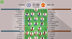 Chelsea v Man Utd, Premier League 2019/20, matchday 26, 17/2/2020 - Official line-ups. BESOCCER