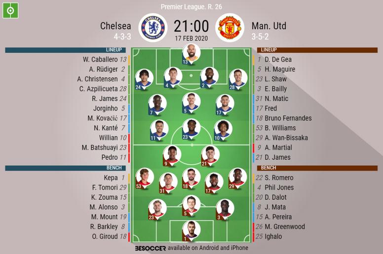 Chelsea v Man Utd, Premier League 2019/20, matchday 26, 17/2/2020 - Official line-ups. BESOCCER