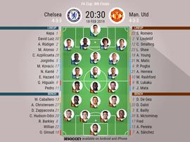 Chelsea v Manchester United: Official line-ups. BESOCCER