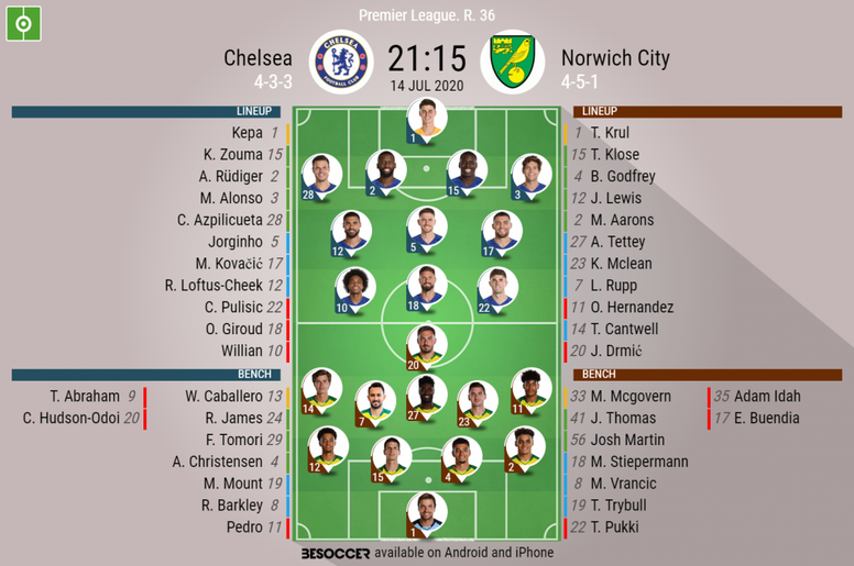 Chelsea v Norwich. Premier League 2019/20. Matchday 36, 14/07/2020-official line.ups. BESOCCER