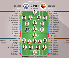 Chelsea v Watford. Premier League 2019/20. Matchday 33, 04/07/2020-official line.ups. BESOCCER