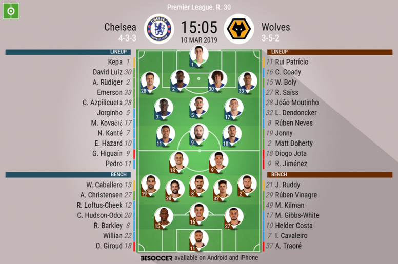 Chelsea v Wolves, Premier League, GW 30 - Official line-ups. BeSoccer