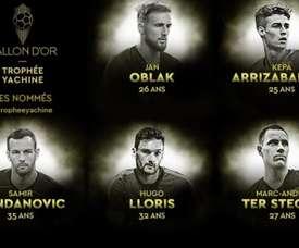 Os 10 goleiros nomeados ao Troféu Yashin 2019. FranceFootball
