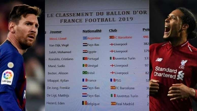 Les supposés résultats du Ballon d'Or révélés. EFE/Twitter/EPA