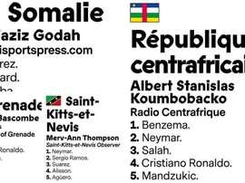 Curiosa elección por parte de estos cuatro países. Captura