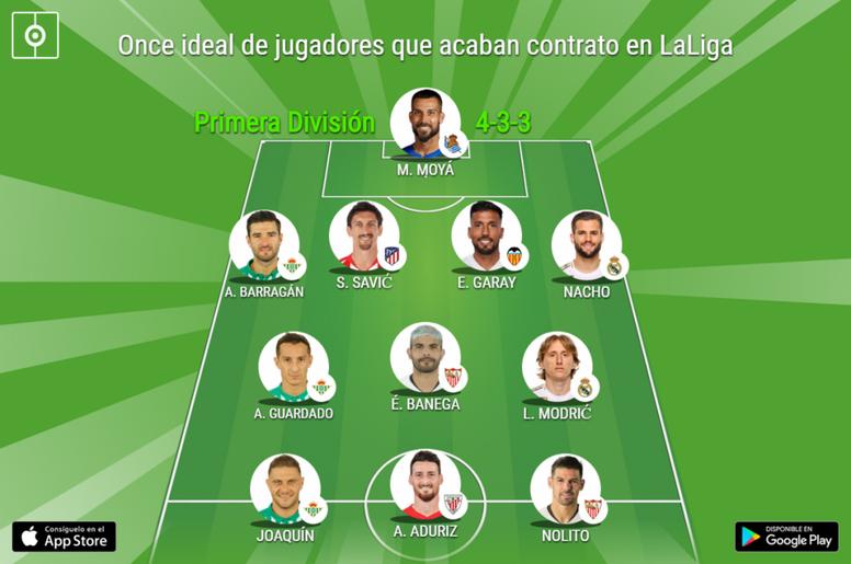 El once ideal de jugadores que acaban contrato en LaLiga. BeSoccer