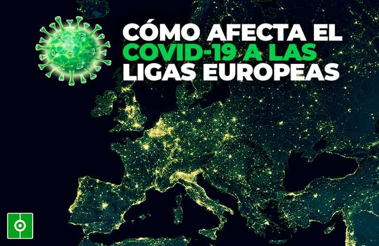 Así está la situación en cada liga europea. BeSoccer