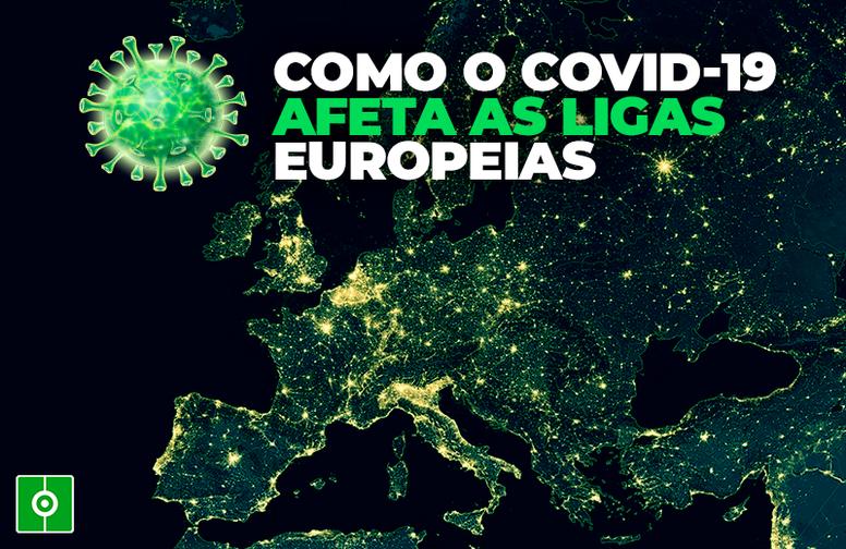 Confira como o COVID-19 afeta as grandes ligas europeias. BeSoccer