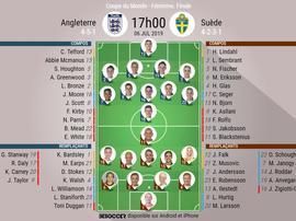 Compo officielles du match de CDM Féminine Angleterre - Suède.