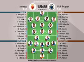 Compos Monaco-Bruges, J4, Ligue des Champions, 6/11/18. BeSoccer