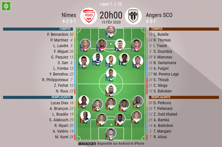 Compos officielles Nîmes-Angers. BeSoccer