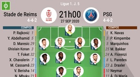 Le direct Reims - PSG. besoccer