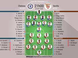 Les compos officielles du match de Ligue des champions entre Chelsea et le FC seville. BeSoccer