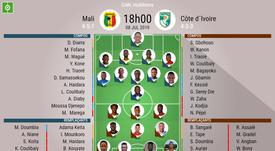 Les compos officielles du match de CAN entre le Mali et la Côte d'Ivoire. Be Soccer