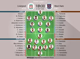 Les compos officielles du match de Premier League entre Liverpool et West Ham. BeSoccer