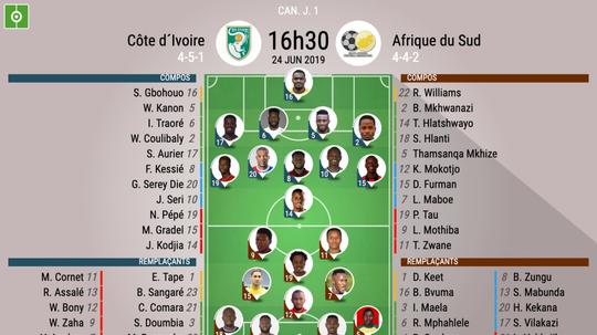 Compos officielles (1) Côte d'Ivoire-Afrique du Sud, CAN, Journée 1, 24/06/2019, BeSoccer.