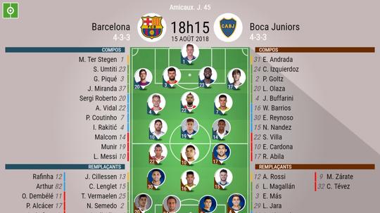 Compos officielles Barça-Boca Juniors, Trophée Joan Gamper 2018, 15/08/2018. BeSoccer